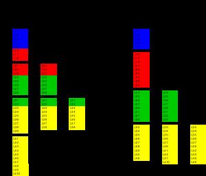 Mode Championnat 2016-2017